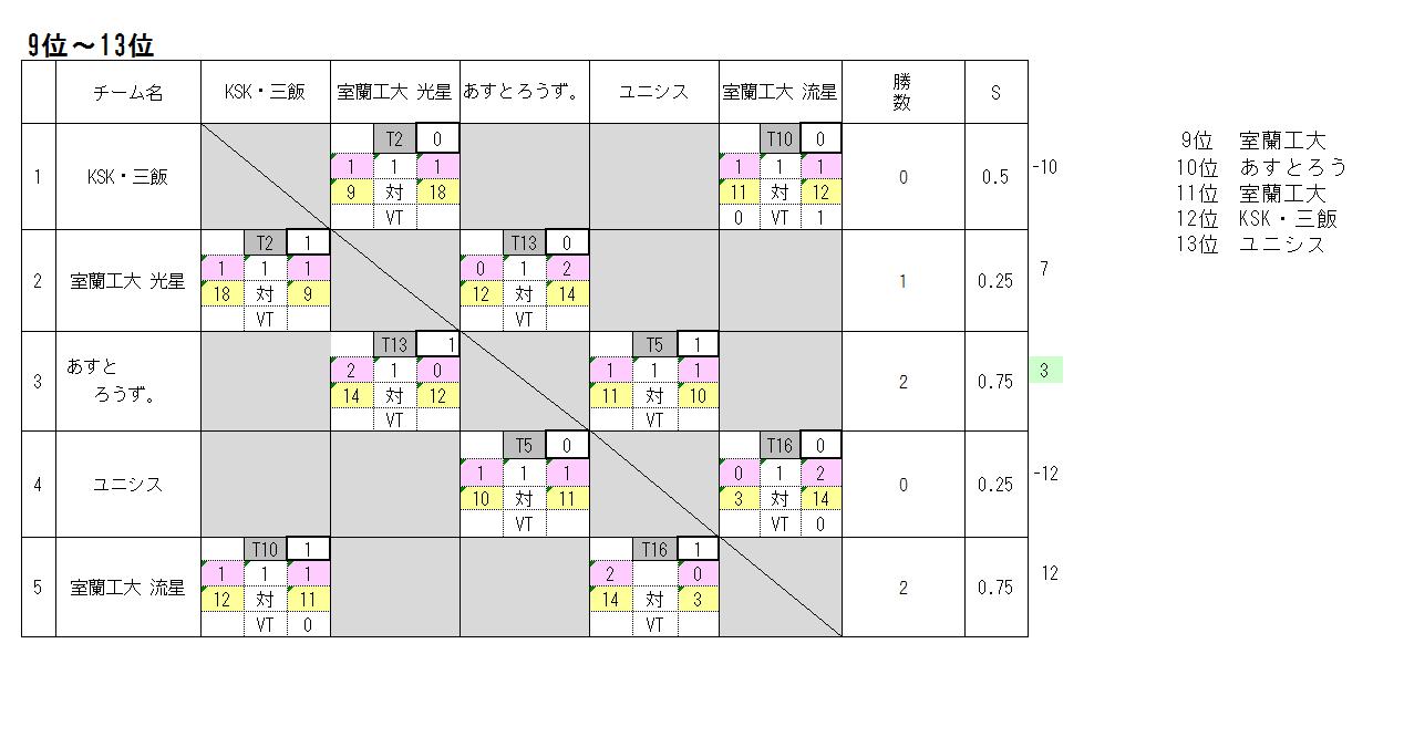 19_パーク一般順位戦2.PNG